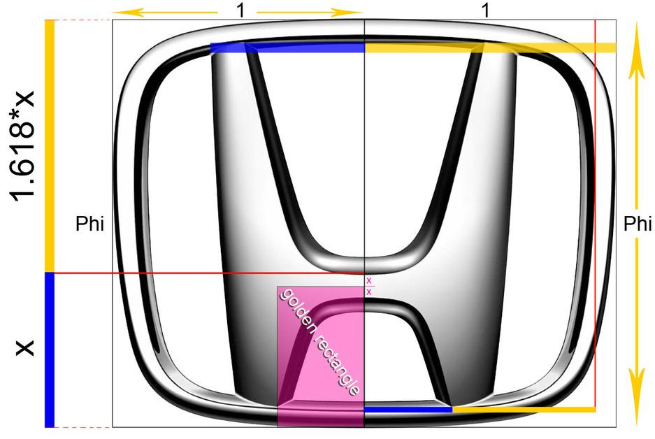 honda logo - golden ratio