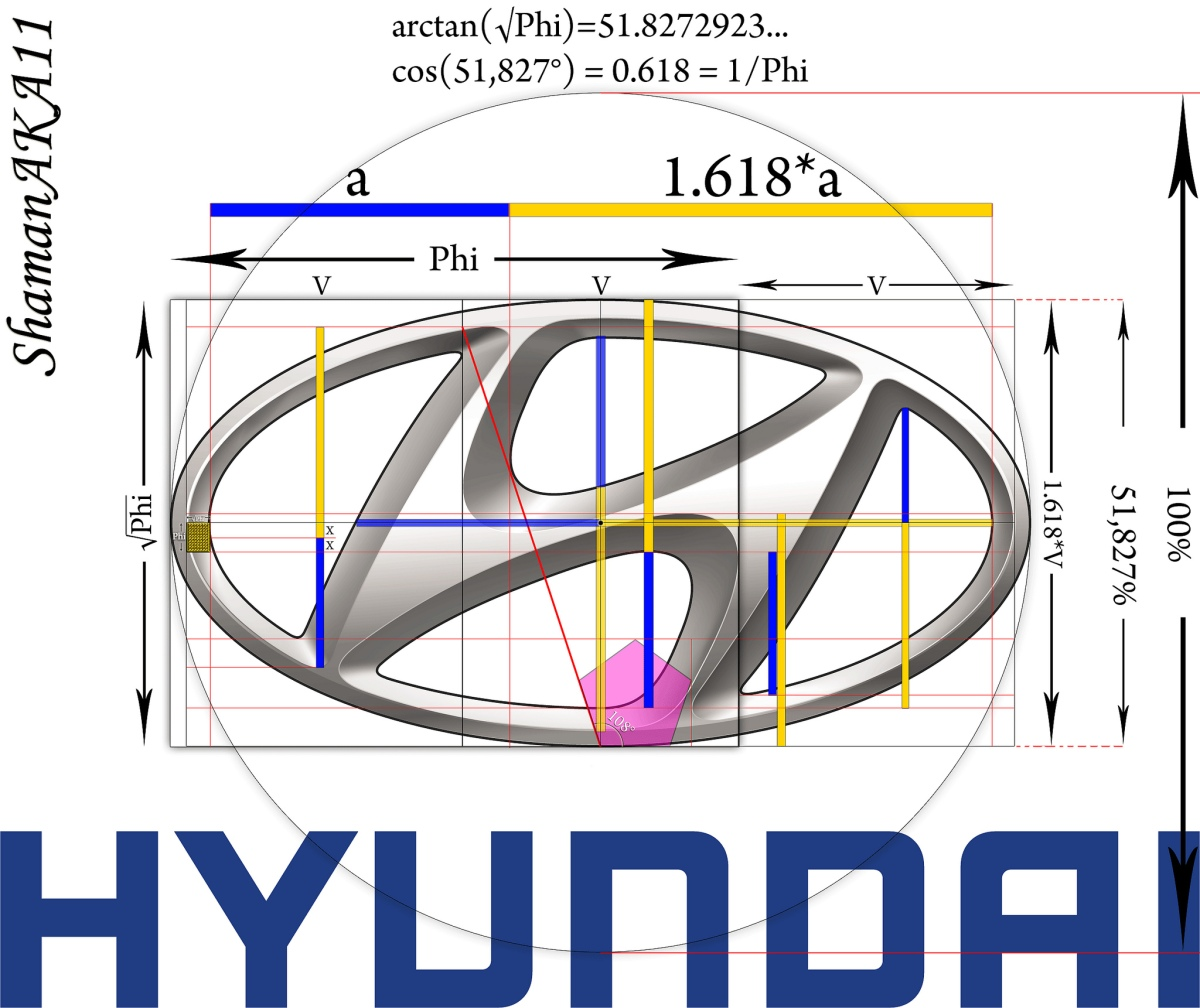 hyundai logo - golden ratio